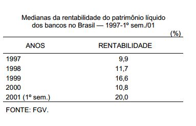 Juros altos e desvalorização cambial propiciam boa rentabilidade aos bancos