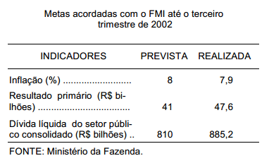 O Brasil e o futuro Presidente