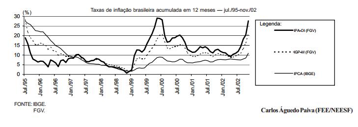 O espectro da inflação