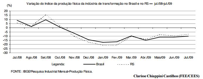 Indústria em lenta recuperação e moderadas expectativas