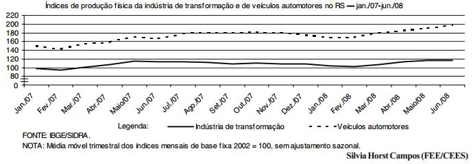Veículos automotores continuam em expansão no RS