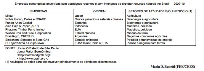 Globalização, recursos naturais e o interesse do Brasil