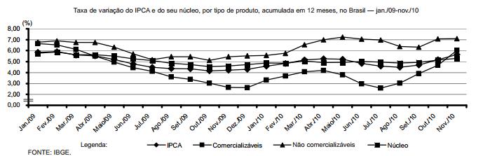 O recrudescimento inflacionário e a política econômica