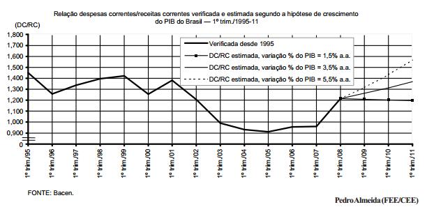 Economia brasileira riscos e oportunidades