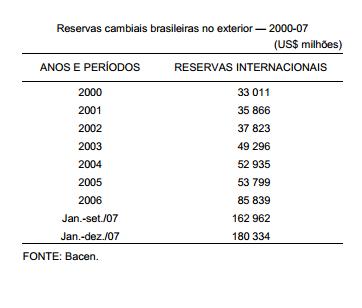 Um fundo soberano brasileiro