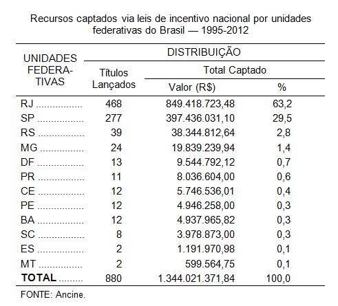 tabela-drop-8-carta2408